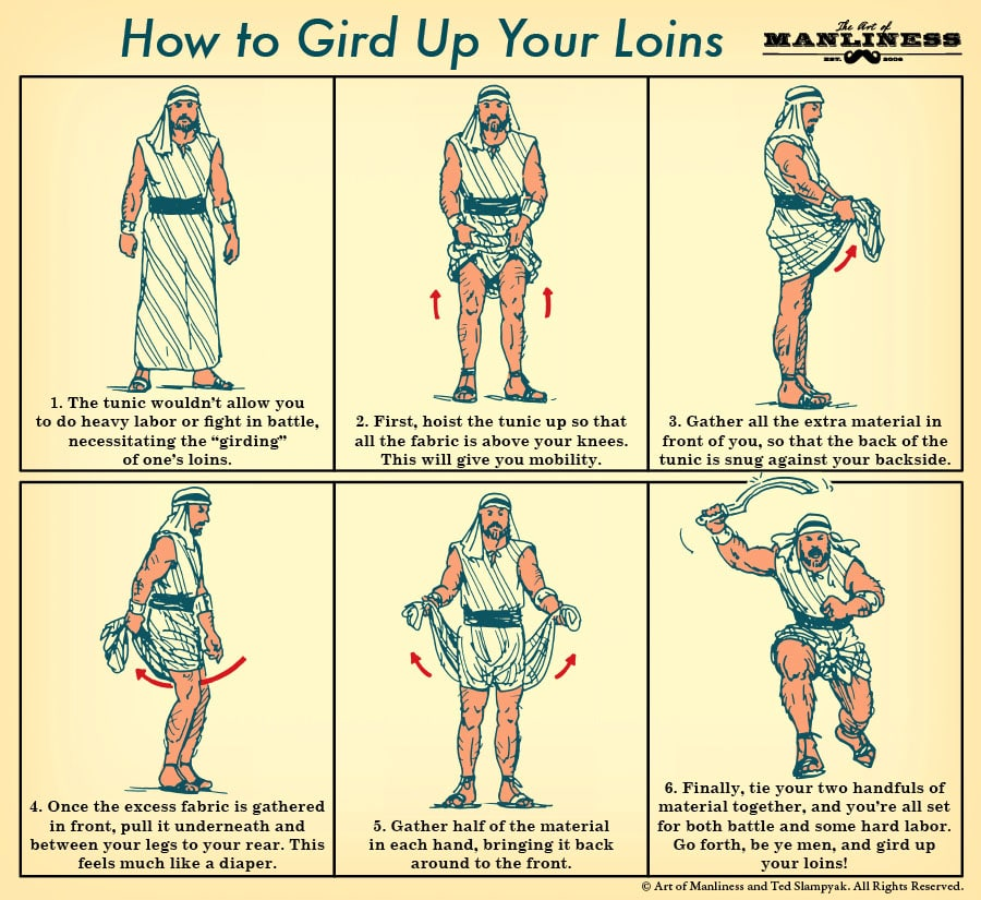 How to gird up your loins